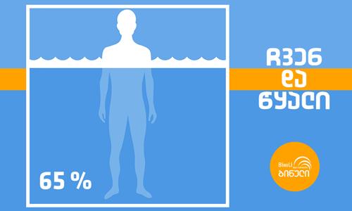 წყლის თვისებები